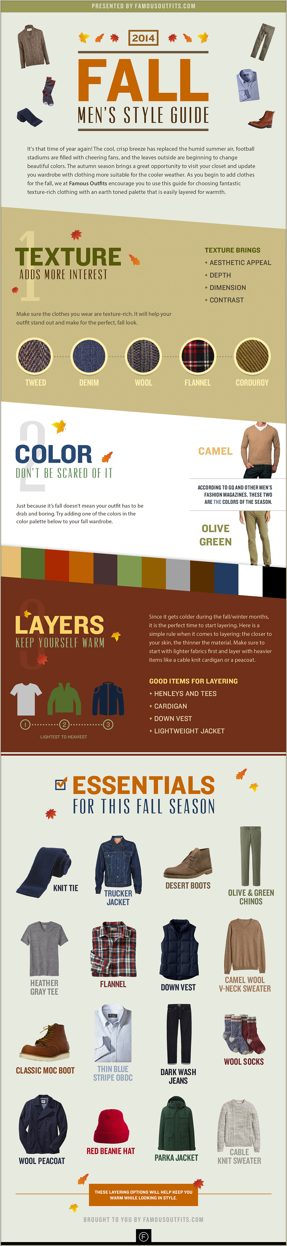 Fall Men's Style Guide